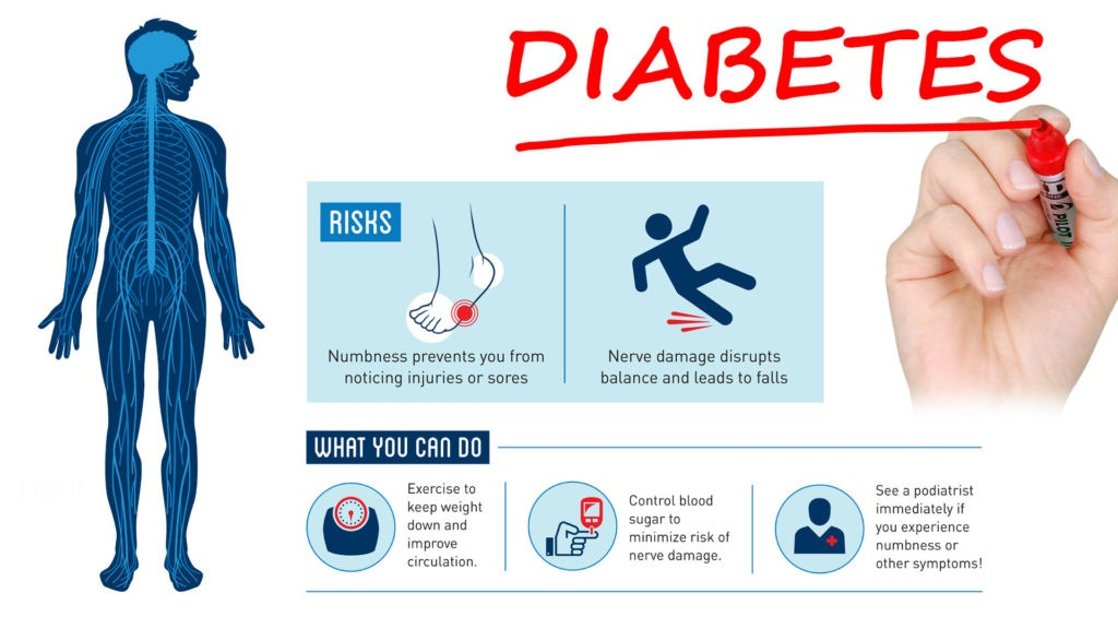 Taking Care Of Your Feet As A Diabetic Allentown Family Foot Care